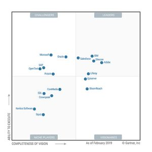 gartner-magic-quad